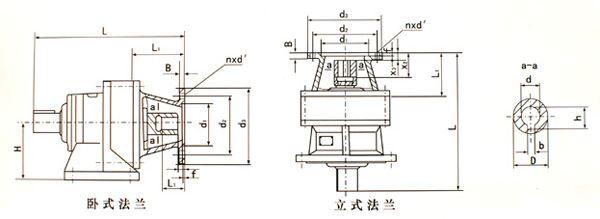尺寸系列         机型号 电动机         功率kw 电动机         机